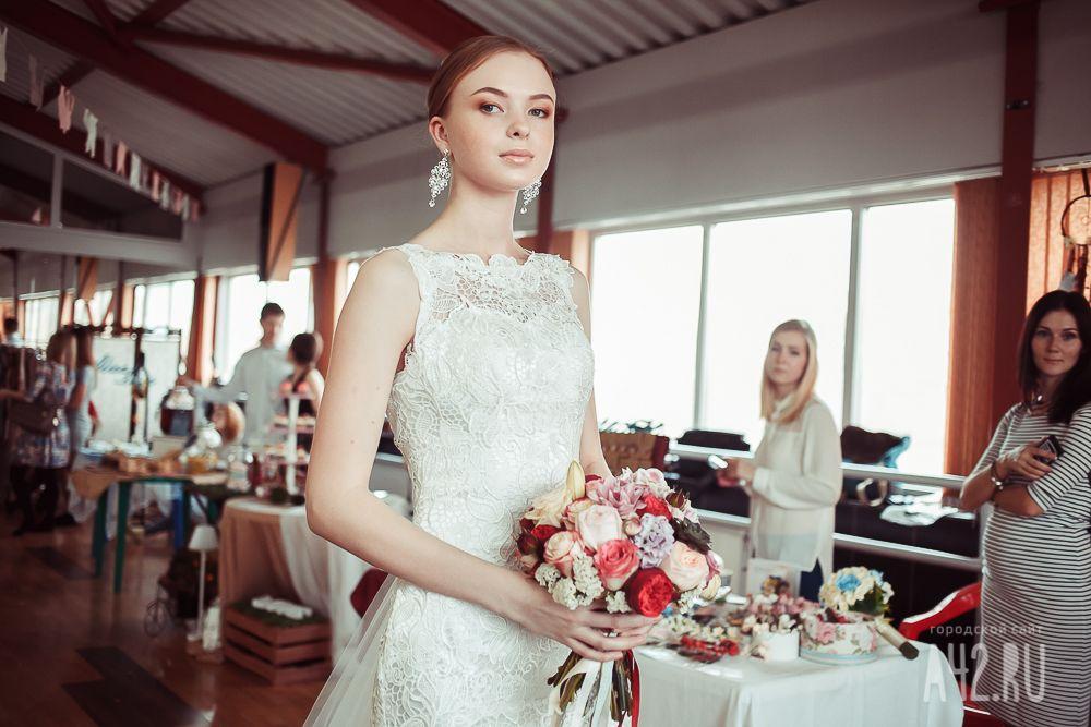 Форум по ресторанам для свадеб