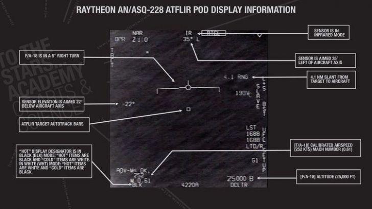 Новые кадры перехвата НЛО истребителями США появились всети