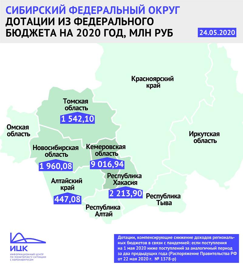 Кемеровская область | 884x800